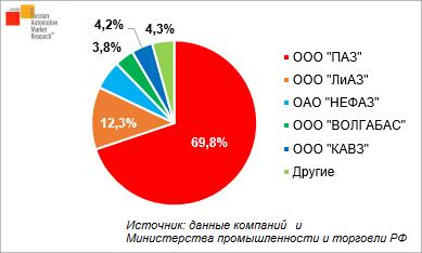 155_133_rus
