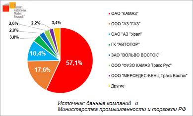 155_90_rus